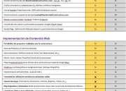 Plan de Diseño Web Empresarial para Constructoras